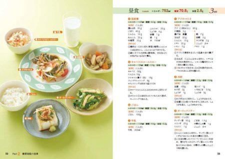 糖質制限の食事のレシピ
